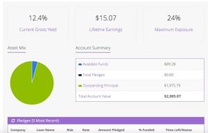 lending loop review updated