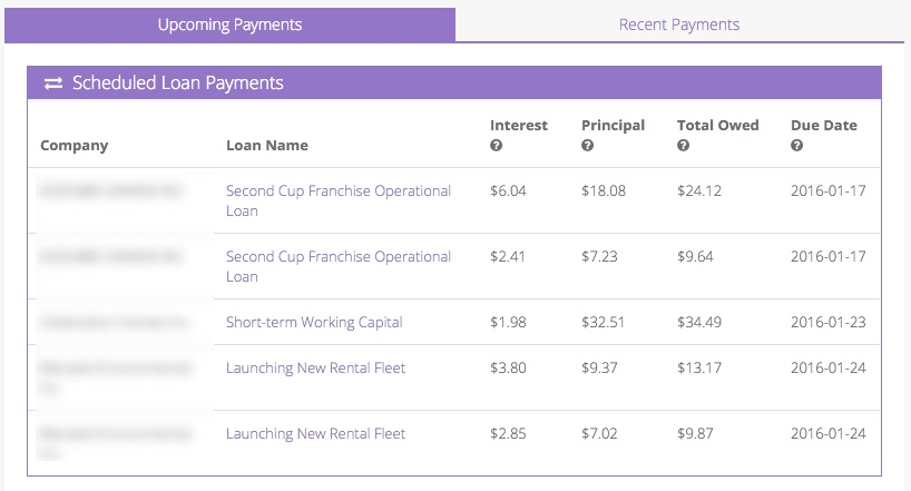 lending loop review